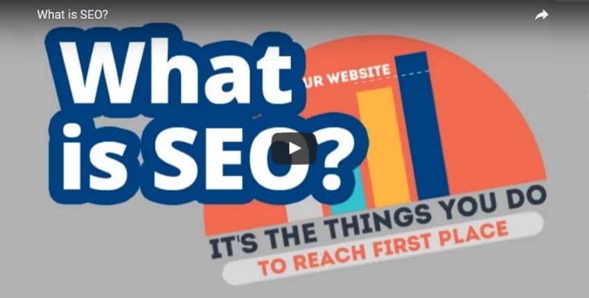 What is SEO? – An Animated Explainer Video from Caorda