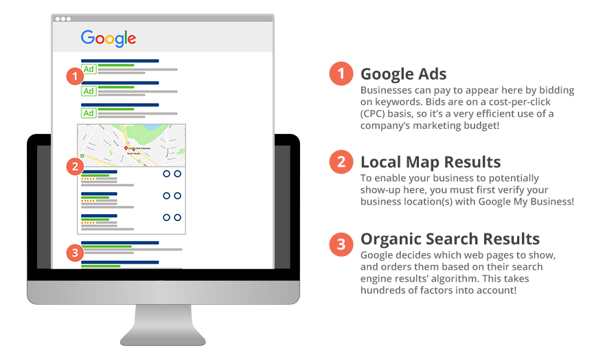 SERP-Example-Google-Ads-Maps-Organic-Results